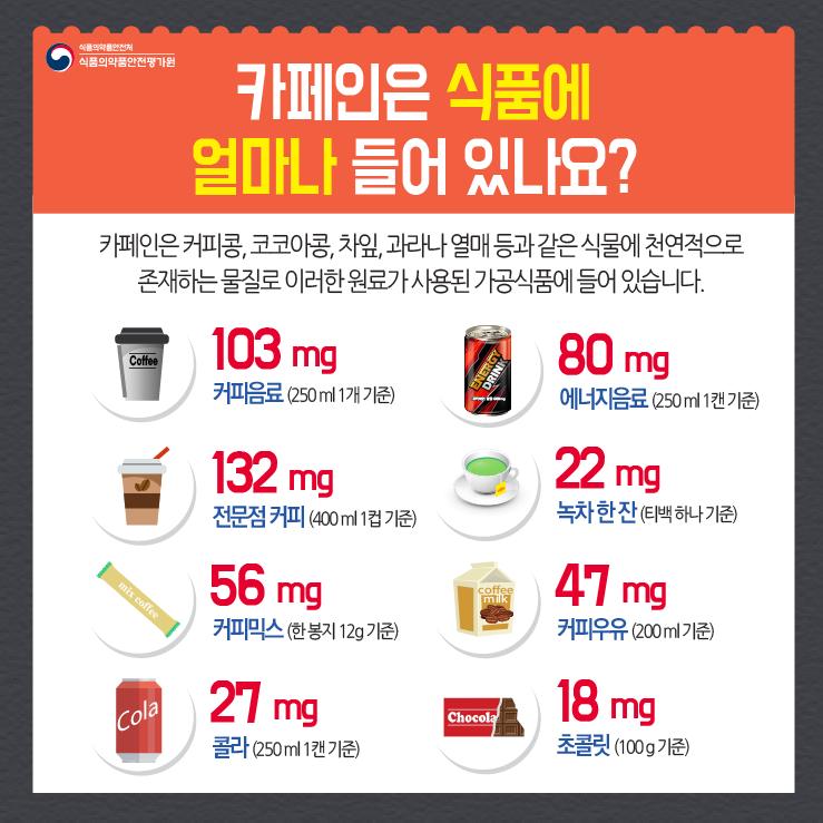 Množstvo kofeínu v potravinách